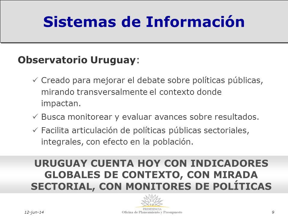 12-jun-1410 http://www.agev.opp.gub.uy/observatorio/ Sistemas de Información