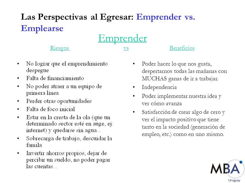 Las Perspectivas al Egresar: Emprender vs.