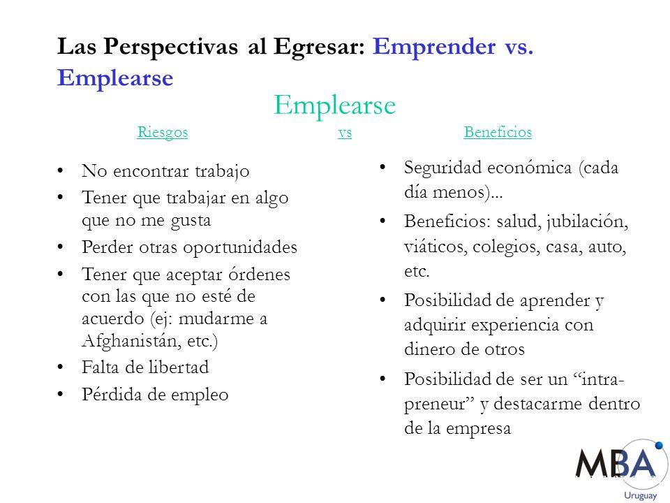 www.mbauruguay.com Las Perspectivas al Egresar: Emprender vs. Emplearse Emplearse Riesgos vs Beneficios Seguridad económica (cada día menos)... Benefi