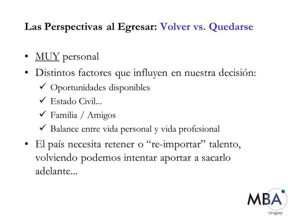 www.mbauruguay.com Las Perspectivas al Egresar: Volver vs. Quedarse MUY personal Distintos factores que influyen en nuestra decisión: Oportunidades di