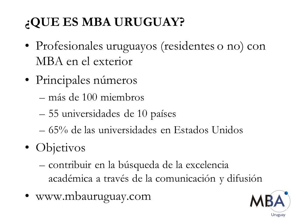 www.mbauruguay.com ¿QUE ES MBA URUGUAY? Profesionales uruguayos (residentes o no) con MBA en el exterior Principales números –más de 100 miembros –55
