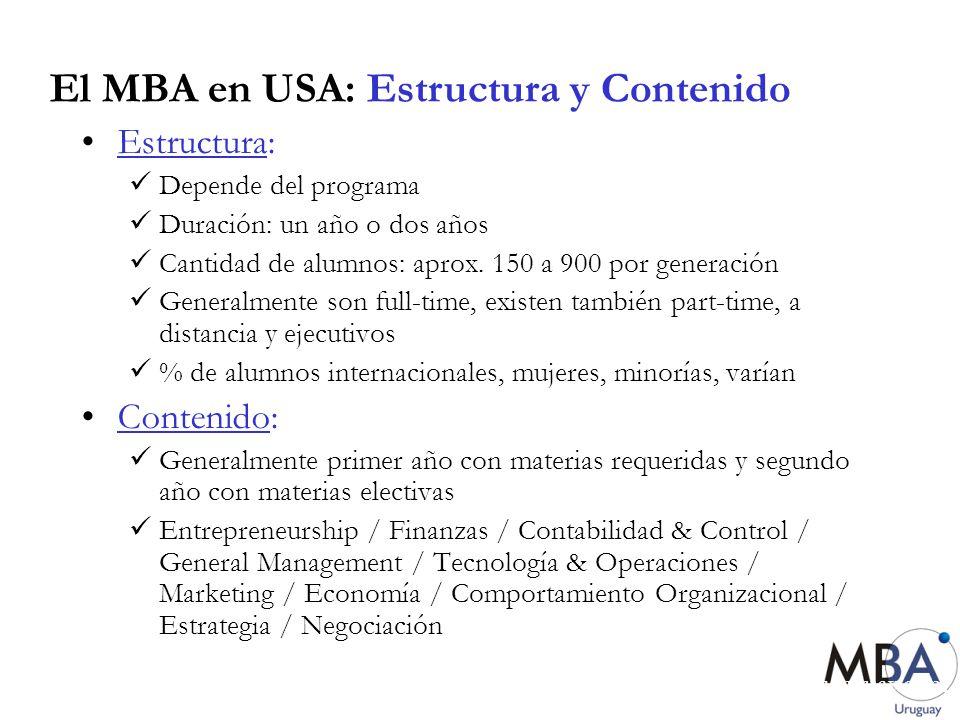 www.mbauruguay.com Estructura: Depende del programa Duración: un año o dos años Cantidad de alumnos: aprox. 150 a 900 por generación Generalmente son