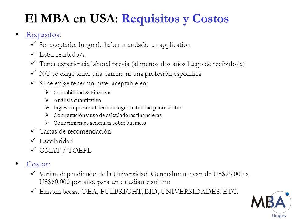 www.mbauruguay.com El MBA en USA: Requisitos y Costos Requisitos: Ser aceptado, luego de haber mandado un application Estar recibido/a Tener experienc