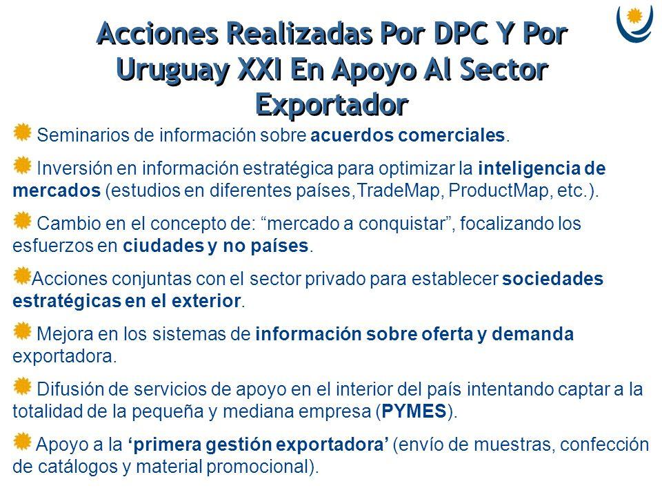 Acciones Realizadas Por DPC Y Por Uruguay XXI En Apoyo Al Sector Exportador Seminarios de información sobre acuerdos comerciales. Inversión en informa