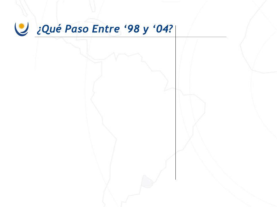 URUGUAY Un lugar para crecer www.uruguayxxi.gub.uy