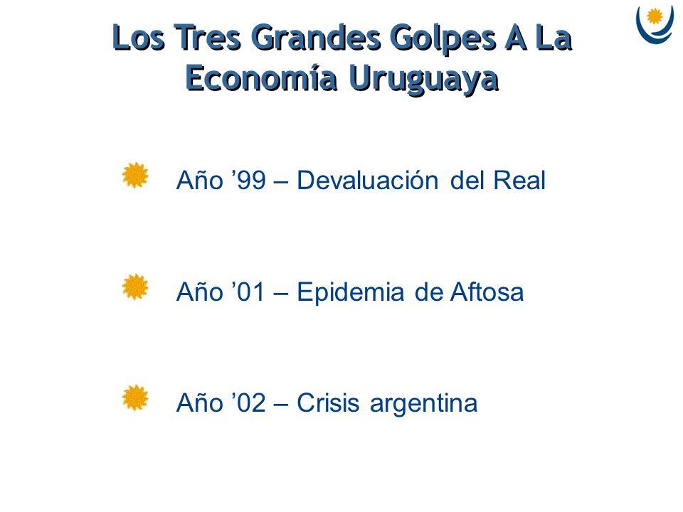 Los Tres Grandes Golpes A La Economía Uruguaya Año 99 – Devaluación del Real Año 01 – Epidemia de Aftosa Año 02 – Crisis argentina