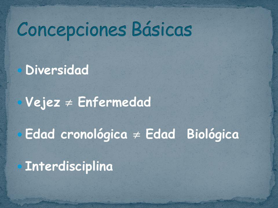 Diversidad Vejez Enfermedad Edad cronológica Edad Biológica Interdisciplina