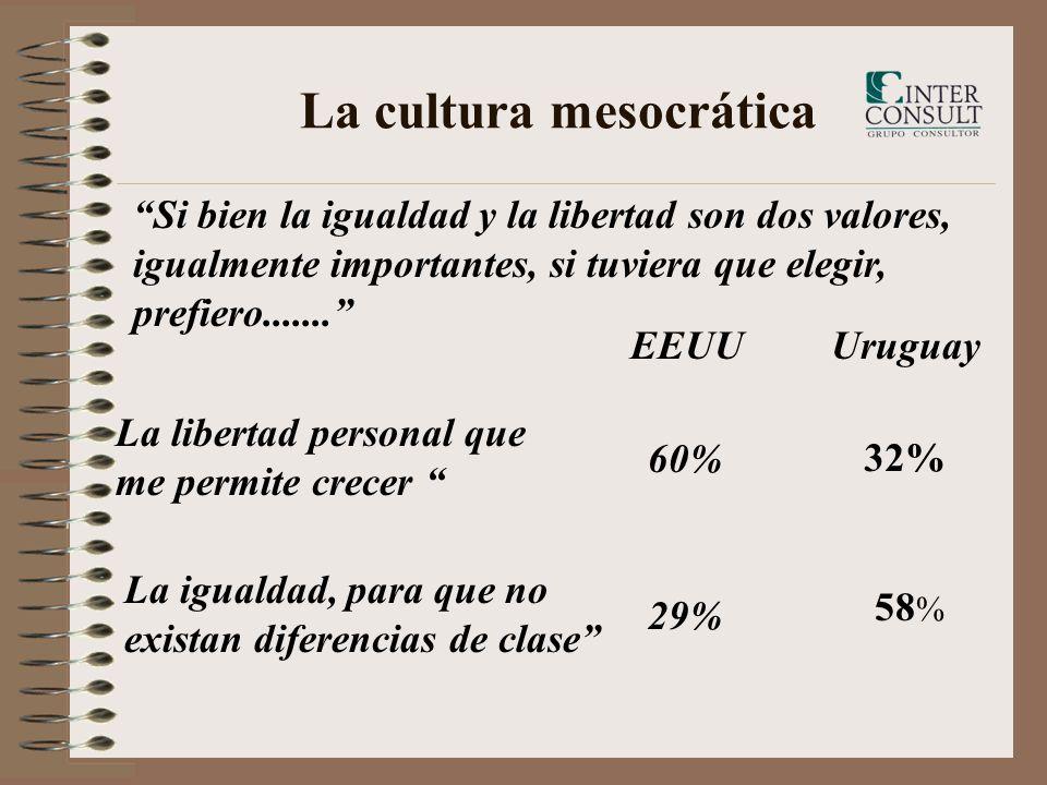 La cultura mesocrática Si bien la igualdad y la libertad son dos valores, igualmente importantes, si tuviera que elegir, prefiero....... La libertad p
