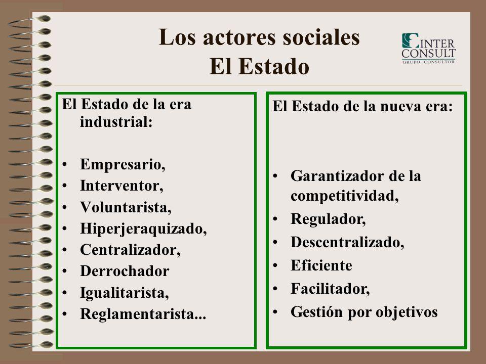 Los actores sociales El Estado El Estado de la era industrial: Empresario, Interventor, Voluntarista, Hiperjeraquizado, Centralizador, Derrochador Igu