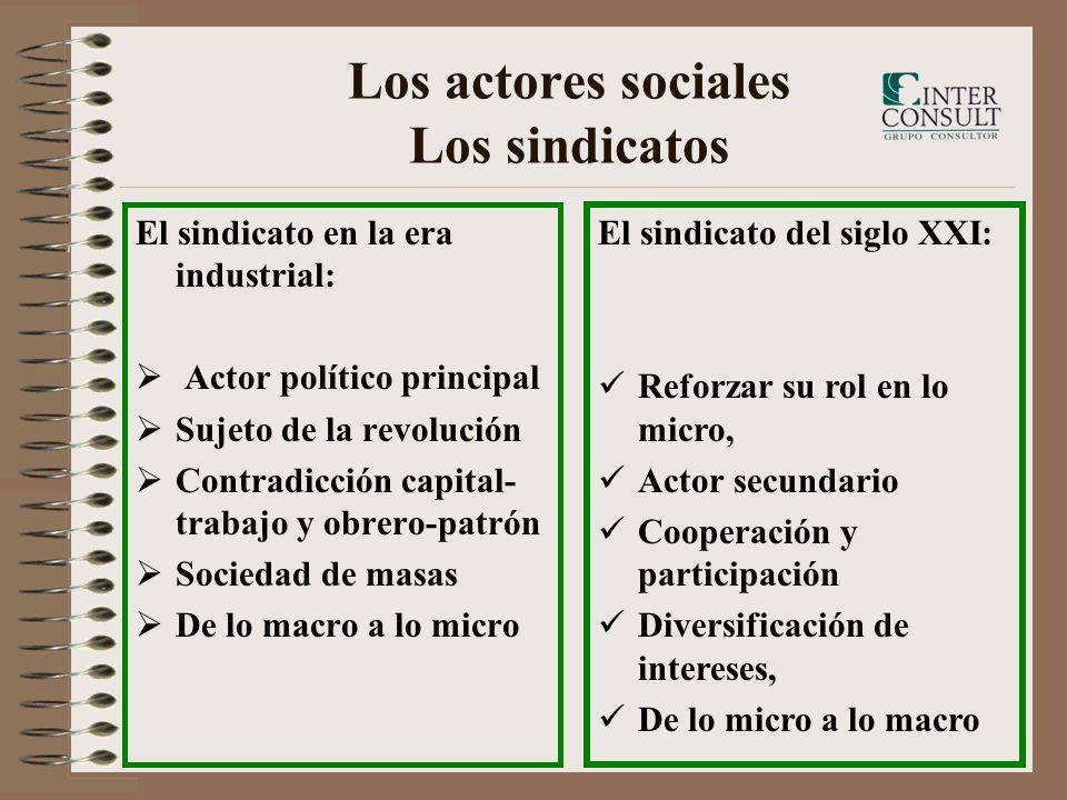 Los actores sociales Los sindicatos El sindicato en la era industrial: Actor político principal Sujeto de la revolución Contradicción capital- trabajo