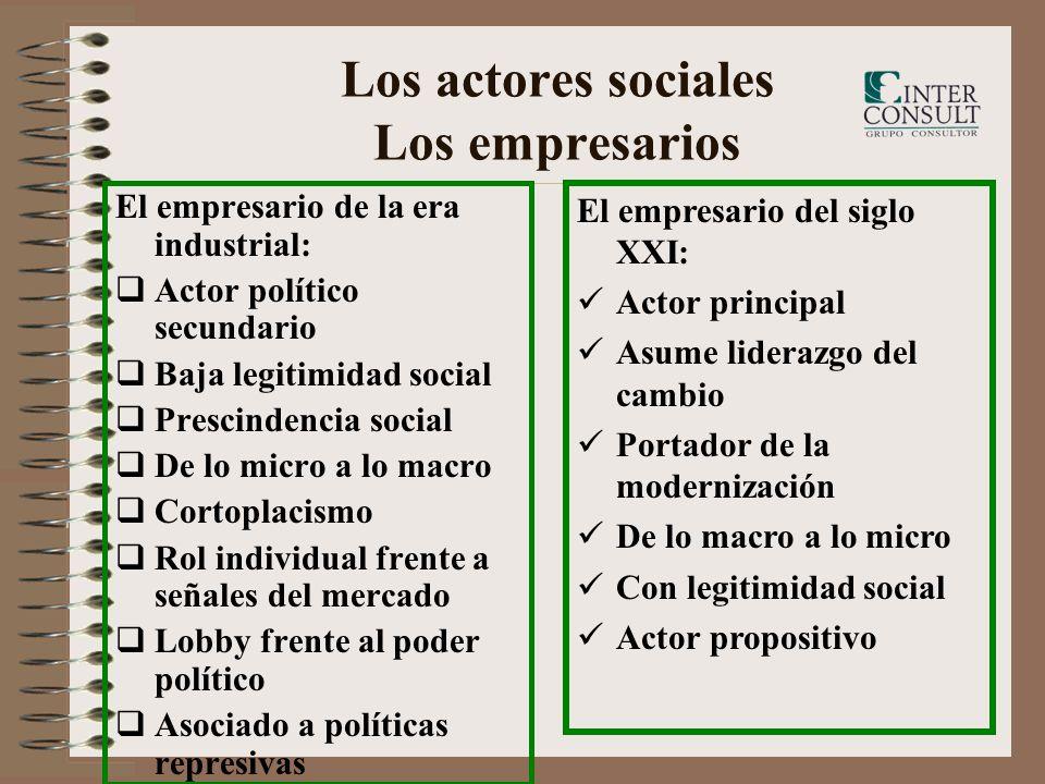 Los actores sociales Los empresarios El empresario de la era industrial: Actor político secundario Baja legitimidad social Prescindencia social De lo