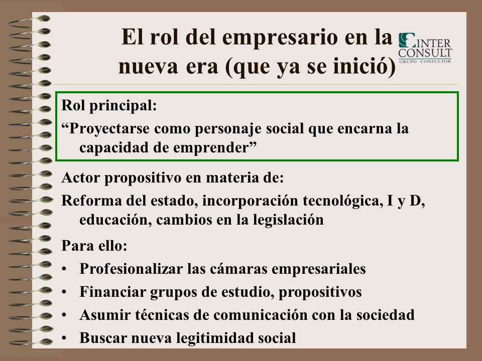 El rol del empresario en la nueva era (que ya se inició) Rol principal: Proyectarse como personaje social que encarna la capacidad de emprender Actor