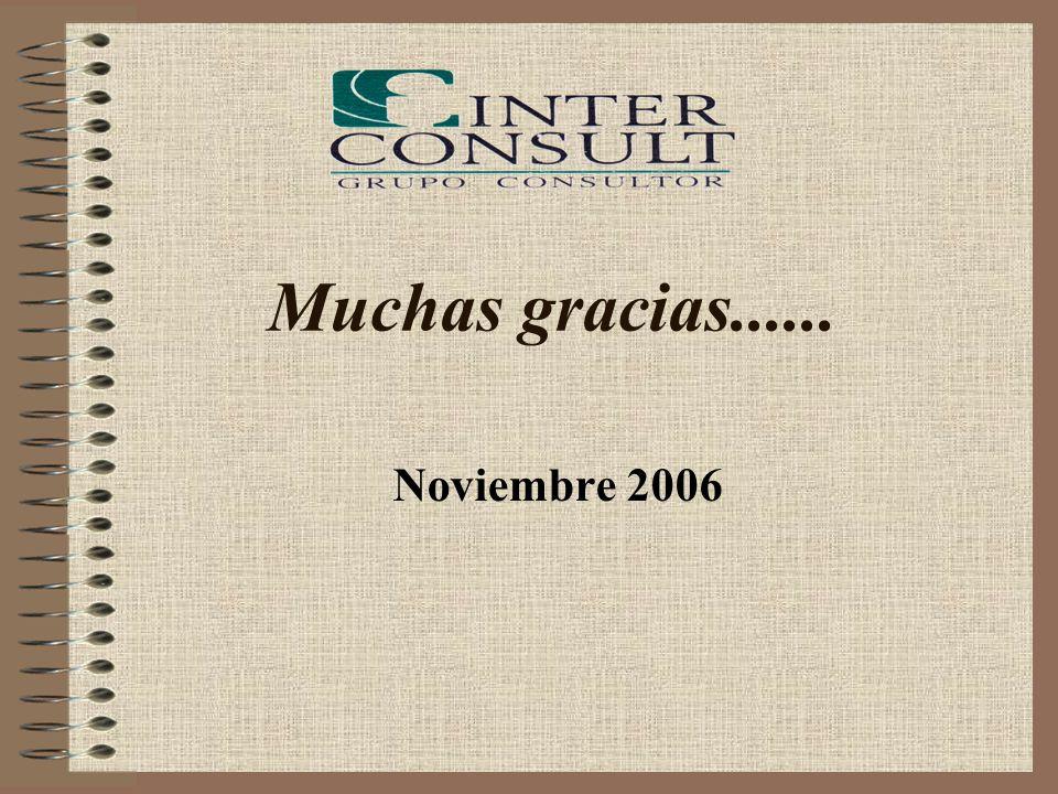 Muchas gracias...... Noviembre 2006