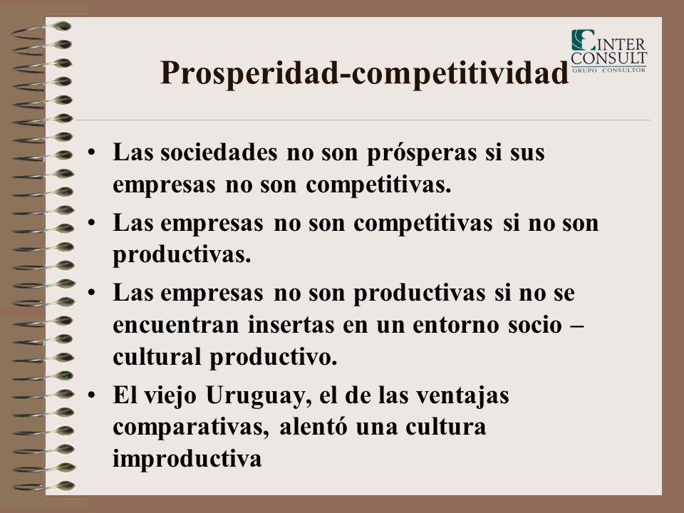 Prosperidad-competitividad Las sociedades no son prósperas si sus empresas no son competitivas. Las empresas no son competitivas si no son productivas