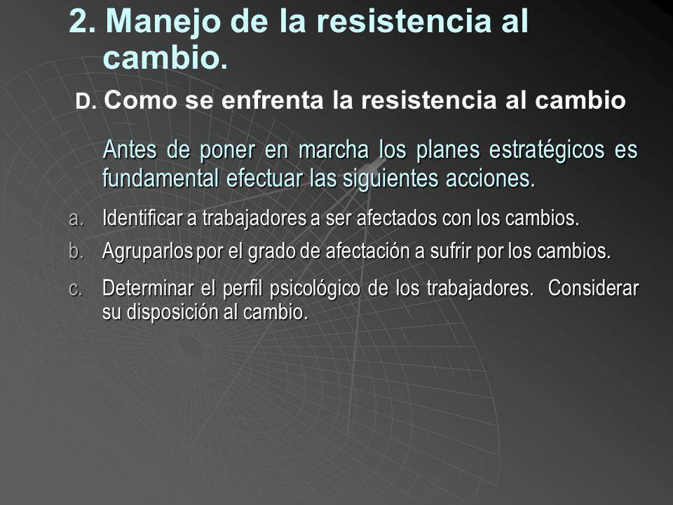 2. Manejo de la resistencia al cambio. C. Como se manifiesta la resistencia al cambio a.Exposición de argumentos con sustento que buscan convencer el