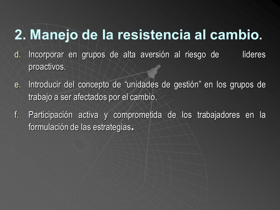 2.Manejo de la resistencia al cambio. D.