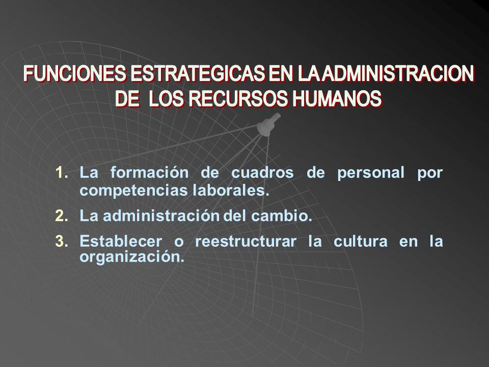 1.La aceleración en los procesos de cambio tecnológico 2.La globalización mundial. 3. La competitividad de los mercado