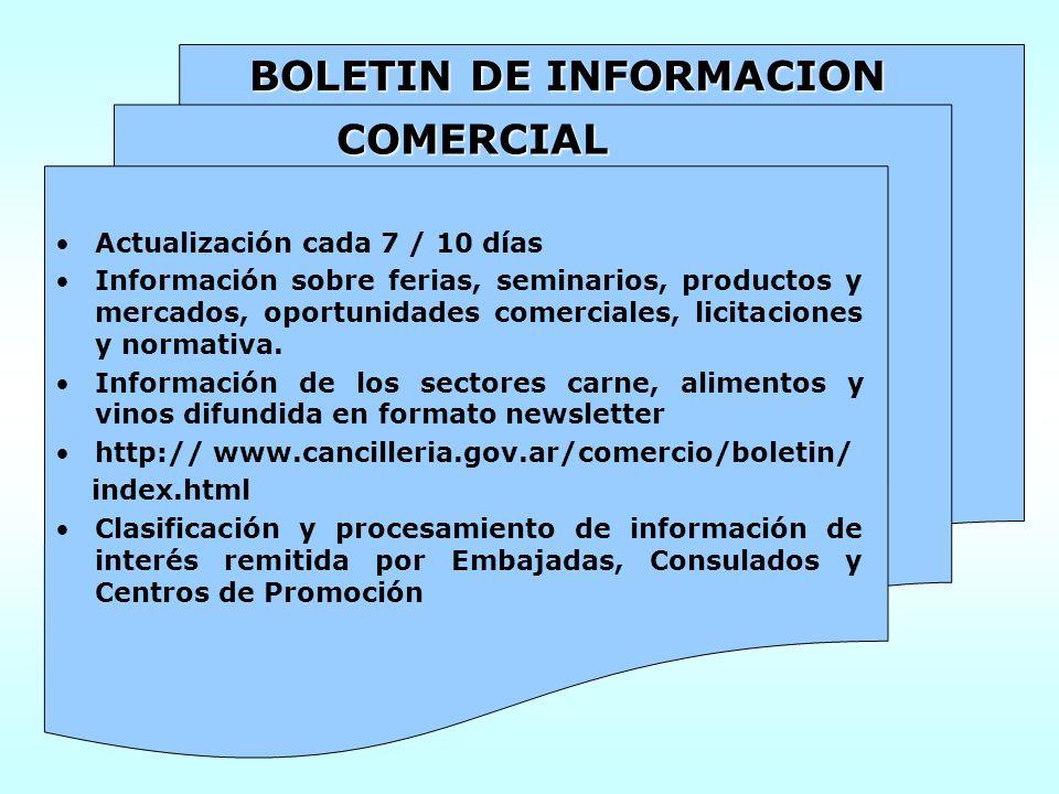 Actualización cada 7 / 10 días Información sobre ferias, seminarios, productos y mercados, oportunidades comerciales, licitaciones y normativa.