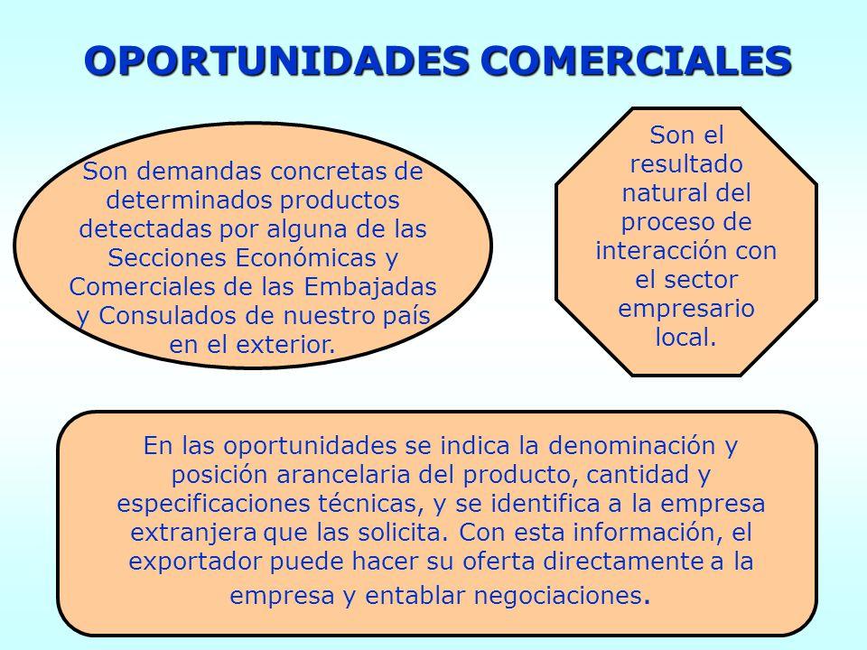 Son demandas concretas de determinados productos detectadas por alguna de las Secciones Económicas y Comerciales de las Embajadas y Consulados de nues