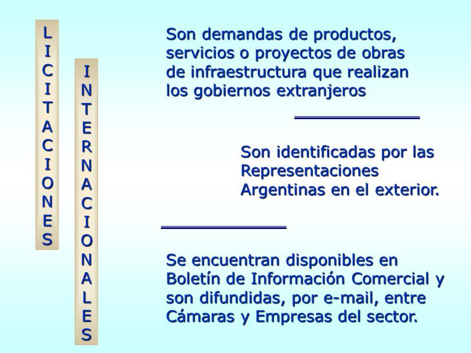Son demandas de productos, servicios o proyectos de obras de infraestructura que realizan los gobiernos extranjeros Son identificadas por las Representaciones Argentinas en el exterior.