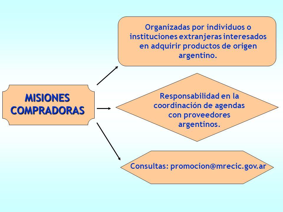 MISIONES COMPRADORAS Organizadas por individuos o instituciones extranjeras interesados en adquirir productos de origen argentino. Responsabilidad en