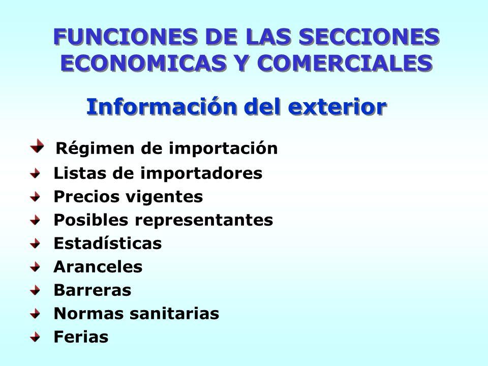Información del exterior Régimen de importación Listas de importadores Precios vigentes Posibles representantes Estadísticas Aranceles Barreras Normas