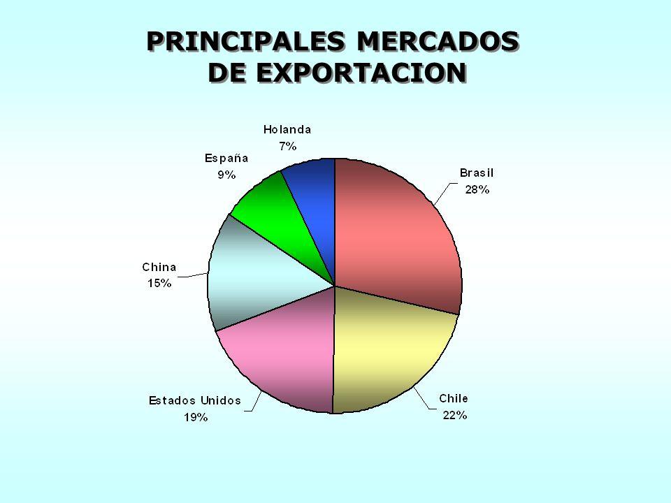 MISIONES COMPRADORAS Organizadas por individuos o instituciones extranjeras interesados en adquirir productos de origen argentino.