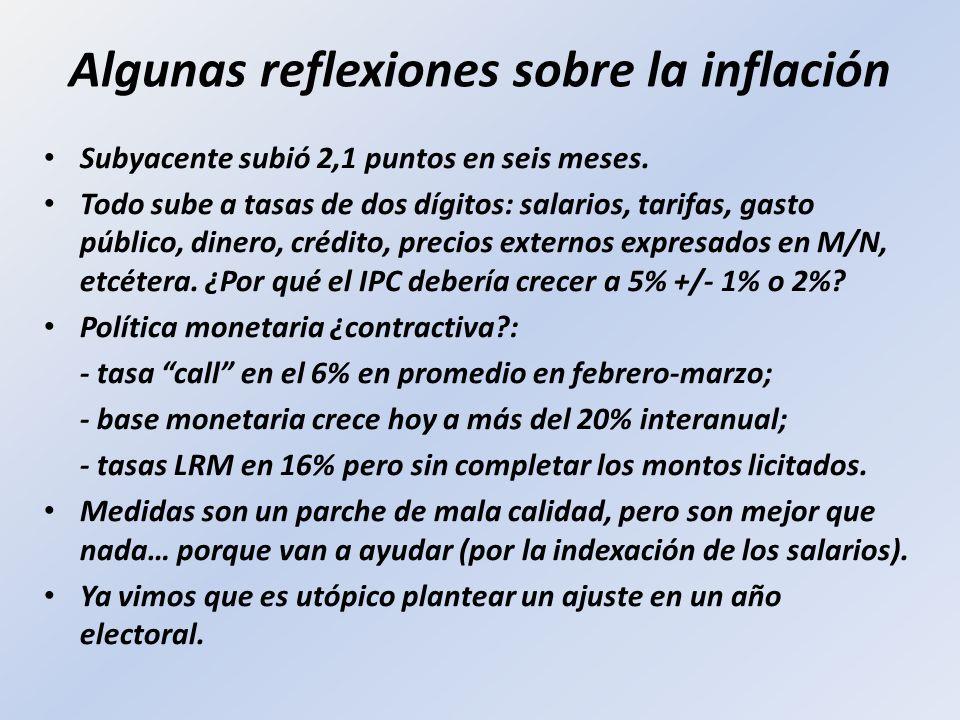 Algunas reflexiones sobre la inflación Subyacente subió 2,1 puntos en seis meses.