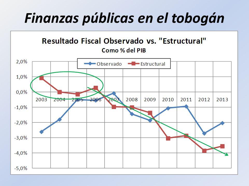 Finanzas públicas en el tobogán
