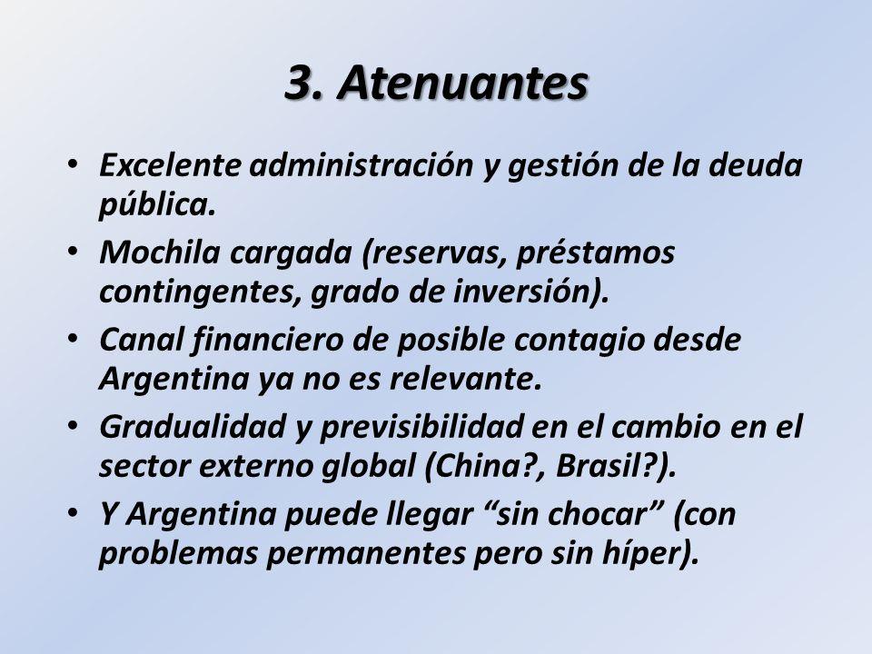 3. Atenuantes Excelente administración y gestión de la deuda pública. Mochila cargada (reservas, préstamos contingentes, grado de inversión). Canal fi