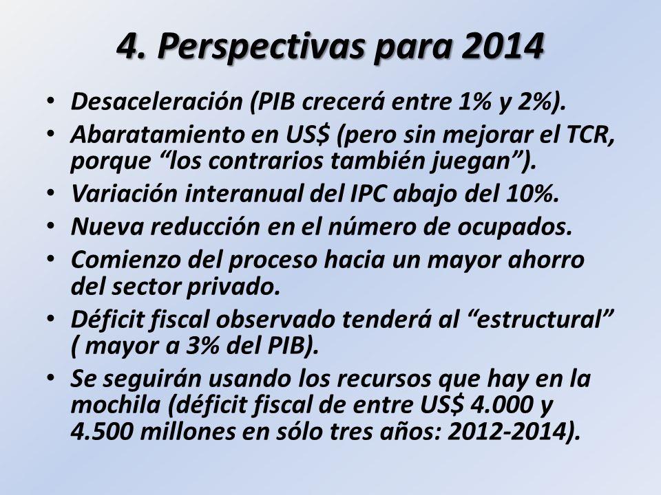 4. Perspectivas para 2014 Desaceleración (PIB crecerá entre 1% y 2%). Abaratamiento en US$ (pero sin mejorar el TCR, porque los contrarios también jue
