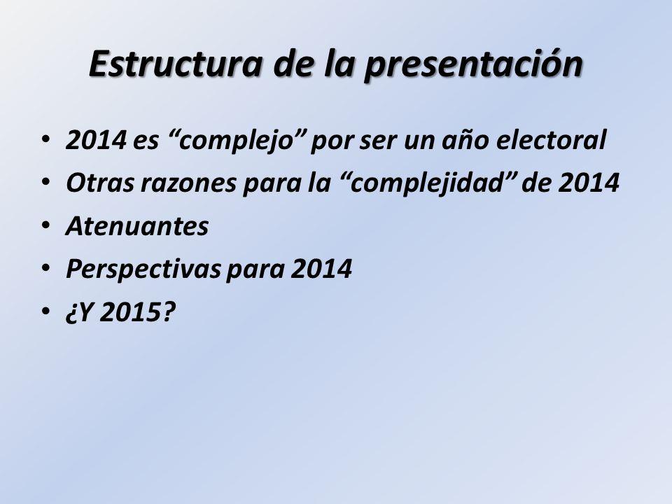 Estructura de la presentación 2014 es complejo por ser un año electoral Otras razones para la complejidad de 2014 Atenuantes Perspectivas para 2014 ¿Y