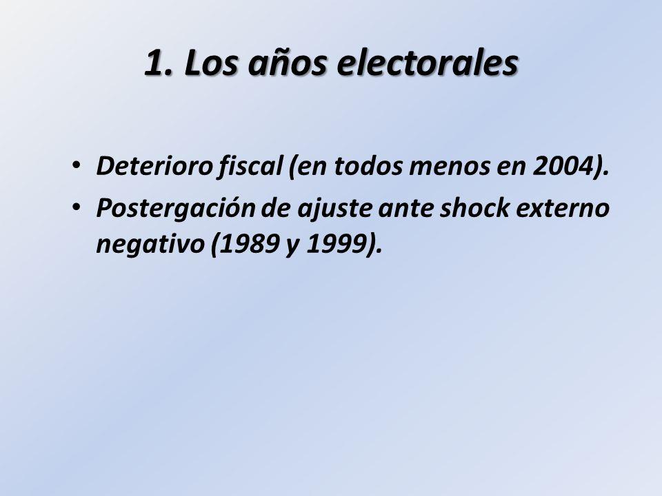 1. Los años electorales Deterioro fiscal (en todos menos en 2004). Postergación de ajuste ante shock externo negativo (1989 y 1999).
