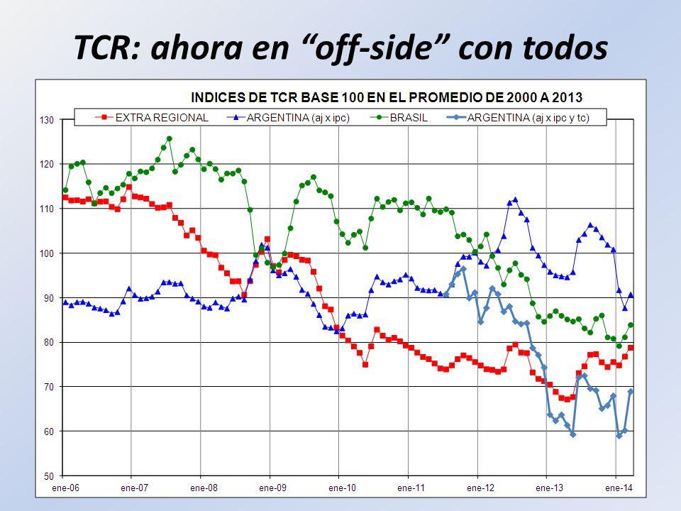 Inflación al límite RANGO META ZONA DE CONFORT