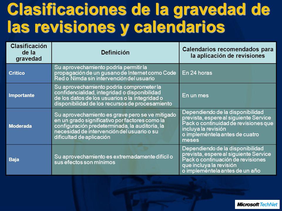 Clasificaciones de la gravedad de las revisiones y calendarios Clasificación de la gravedad Definición Calendarios recomendados para la aplicación de