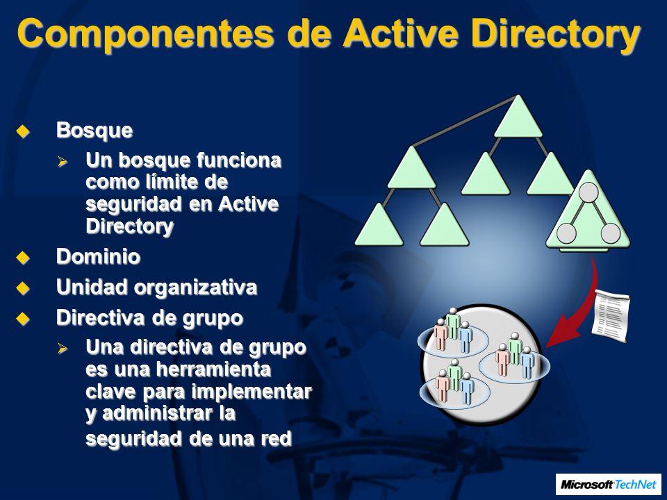 Componentes de Active Directory Bosque Bosque Un bosque funciona como límite de seguridad en Active Directory Un bosque funciona como límite de seguri