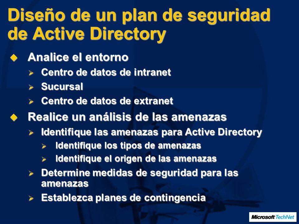 Diseño de un plan de seguridad de Active Directory Analice el entorno Analice el entorno Centro de datos de intranet Centro de datos de intranet Sucur