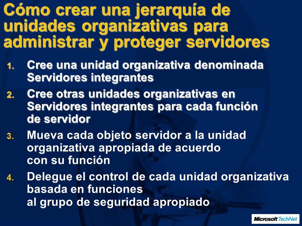 Cómo crear una jerarquía de unidades organizativas para administrar y proteger servidores 1. Cree una unidad organizativa denominada Servidores integr