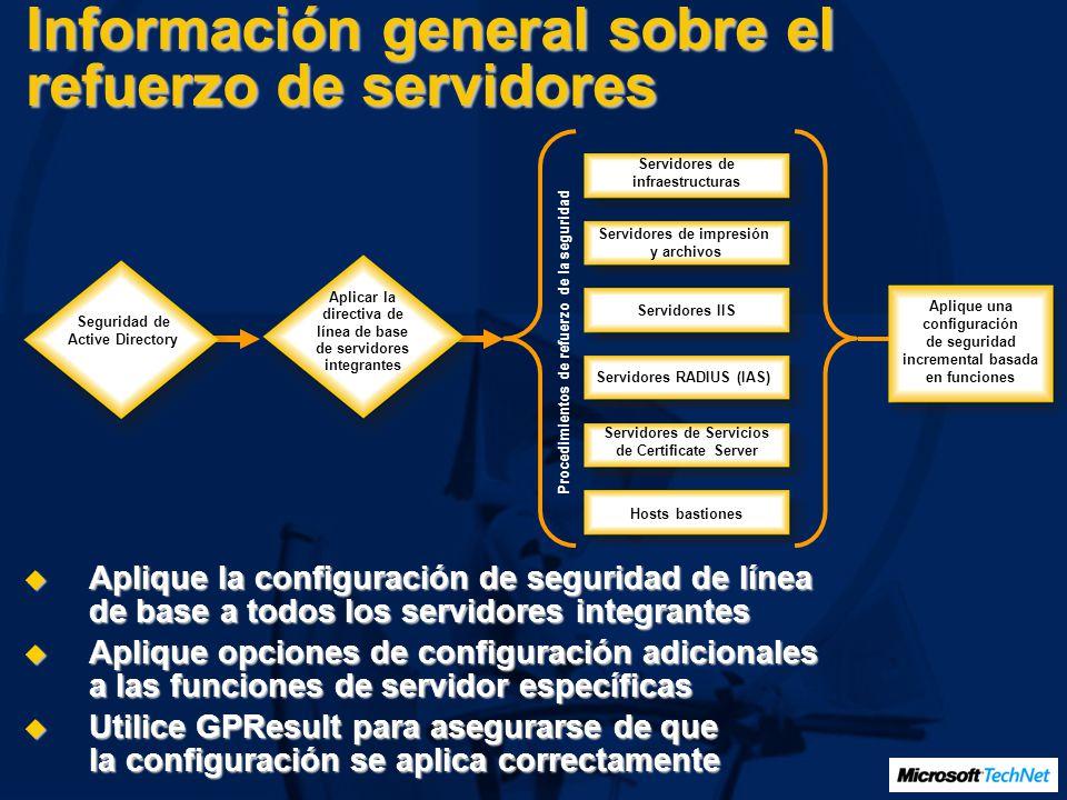 Información general sobre el refuerzo de servidores Aplique la configuración de seguridad de línea de base a todos los servidores integrantes Aplique