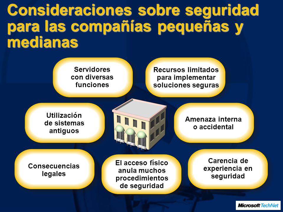 Consideraciones sobre seguridad para las compañías pequeñas y medianas Servidores con diversas funciones Amenaza interna o accidental Recursos limitad