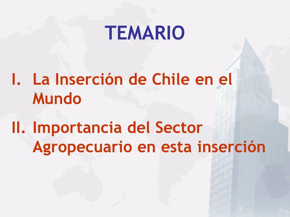 EN LA INDUSTRIA OPERAN MAS DE 7.800 PRODUCTORES (MAS DE 5 HECTAREAS) 518 COMPAÑIAS EXPORTADORAS 1310 IMPORTADORAS A NIVEL INTERNACIONAL 210.000 HECTAREAS PLANTADAS MAS DE 70 PAISES RECIBEN DIRECTAMENTE NUESTRA FRUTA EN EL MUNDO MAS DE 75 ESPECIES DE FRUTAS SON COMERCIALIZADAS EN LOS DISTINTOS MERCADOS FRUTA FRESCA DESCRIPCION DE LA INDUSTRIA *FUENTE: ASOEX/SAG *ESTIMACION DE ASOEX AL 9 DE AGOSTO