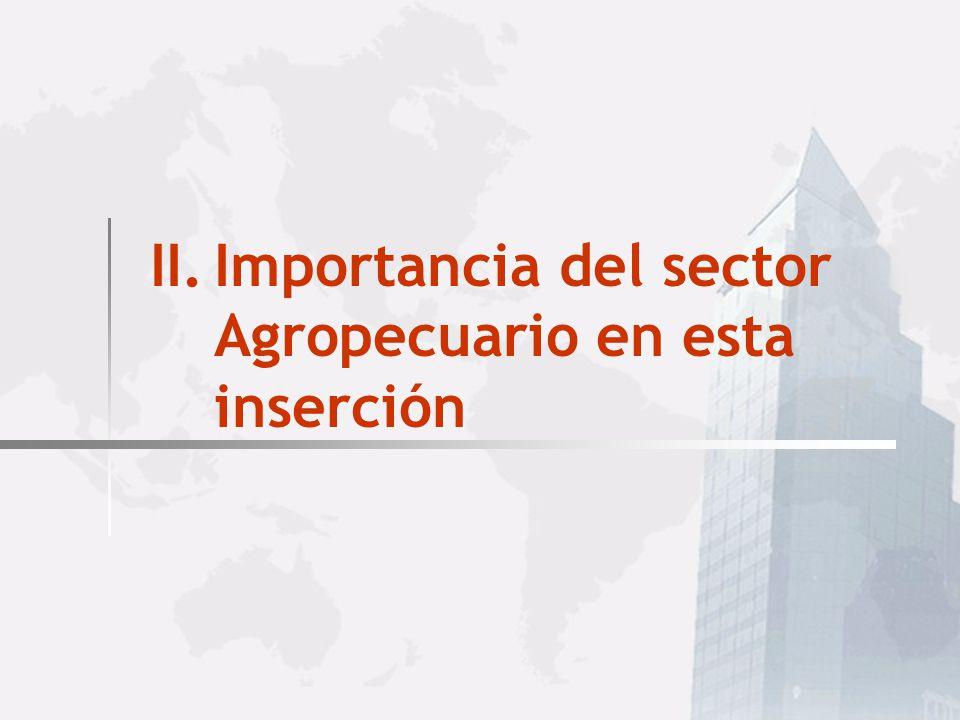 Desgravación Arancelaria Corea Las importaciones están medidas en miles de dólares Fuente: Dpto.