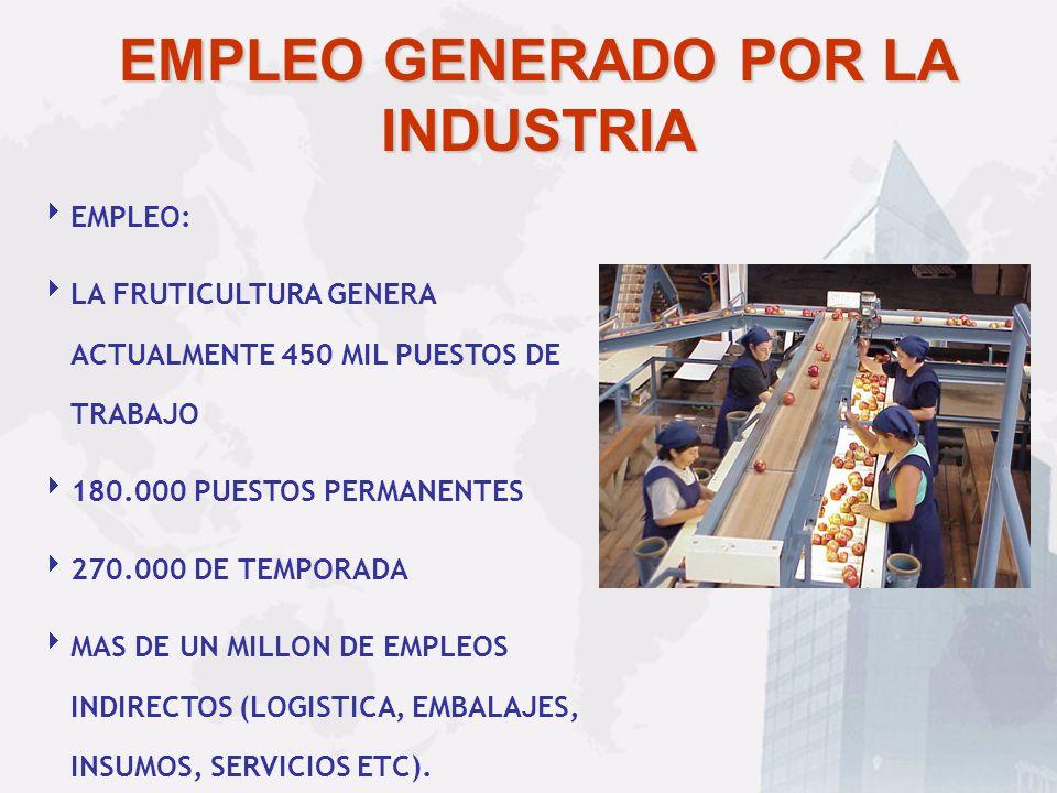 EN LA INDUSTRIA OPERAN MAS DE 7.800 PRODUCTORES (MAS DE 5 HECTAREAS) 518 COMPAÑIAS EXPORTADORAS 1310 IMPORTADORAS A NIVEL INTERNACIONAL 210.000 HECTAR