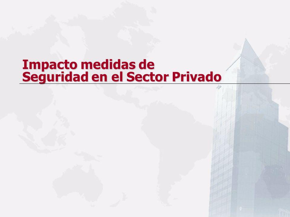 Impactos en el Sector Privado de Iniciativas de Seguridad: Aumento de Costos LAS IMÁGENES QUE CAMBIARON EL MUNDO....