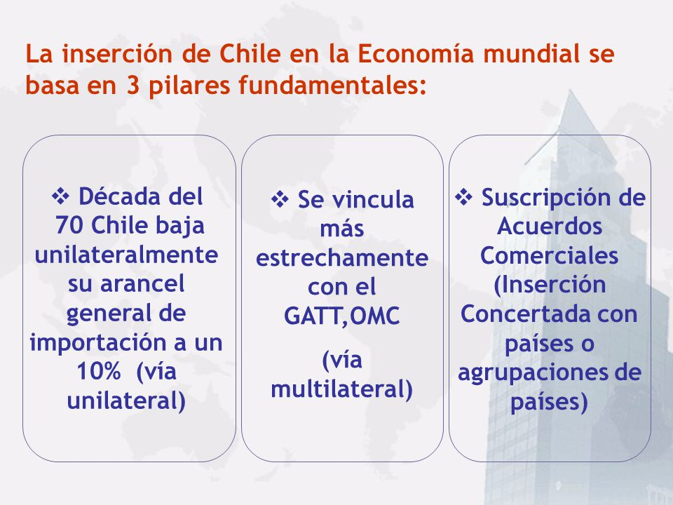 Suscripción de Acuerdos Comerciales (Inserción Concertada con países o agrupaciones de países) Década del 70 Chile baja unilateralmente su arancel general de importación a un 10% (vía unilateral) Se vincula más estrechamente con el GATT,OMC (vía multilateral) La inserción de Chile en la Economía mundial se basa en 3 pilares fundamentales: