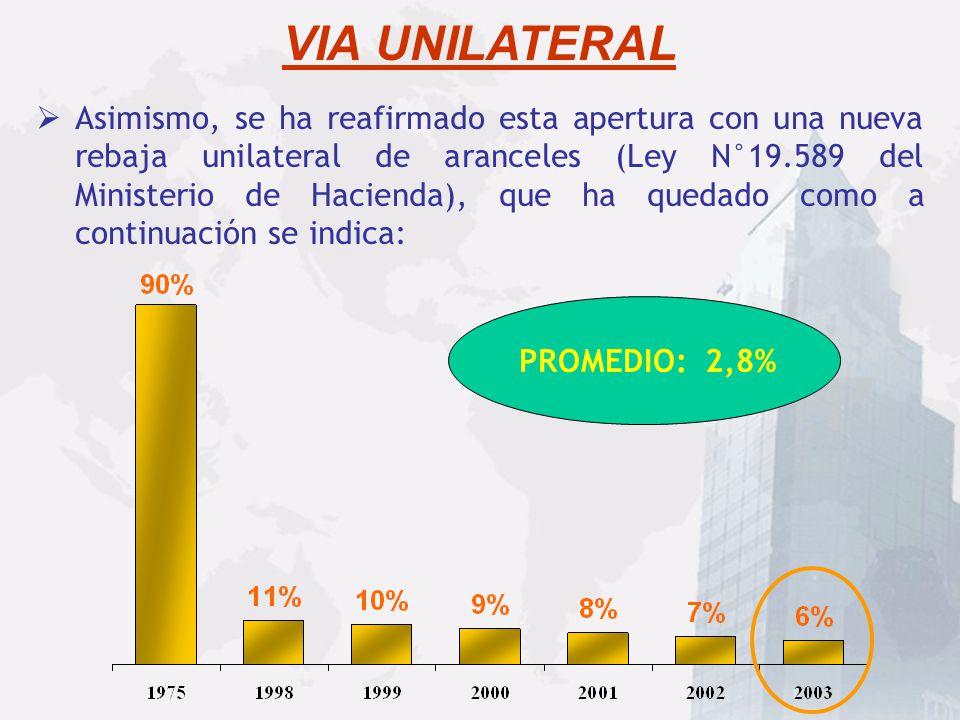 Asimismo, se ha reafirmado esta apertura con una nueva rebaja unilateral de aranceles (Ley N°19.589 del Ministerio de Hacienda), que ha quedado como a continuación se indica: VIA UNILATERAL PROMEDIO: 2,8%
