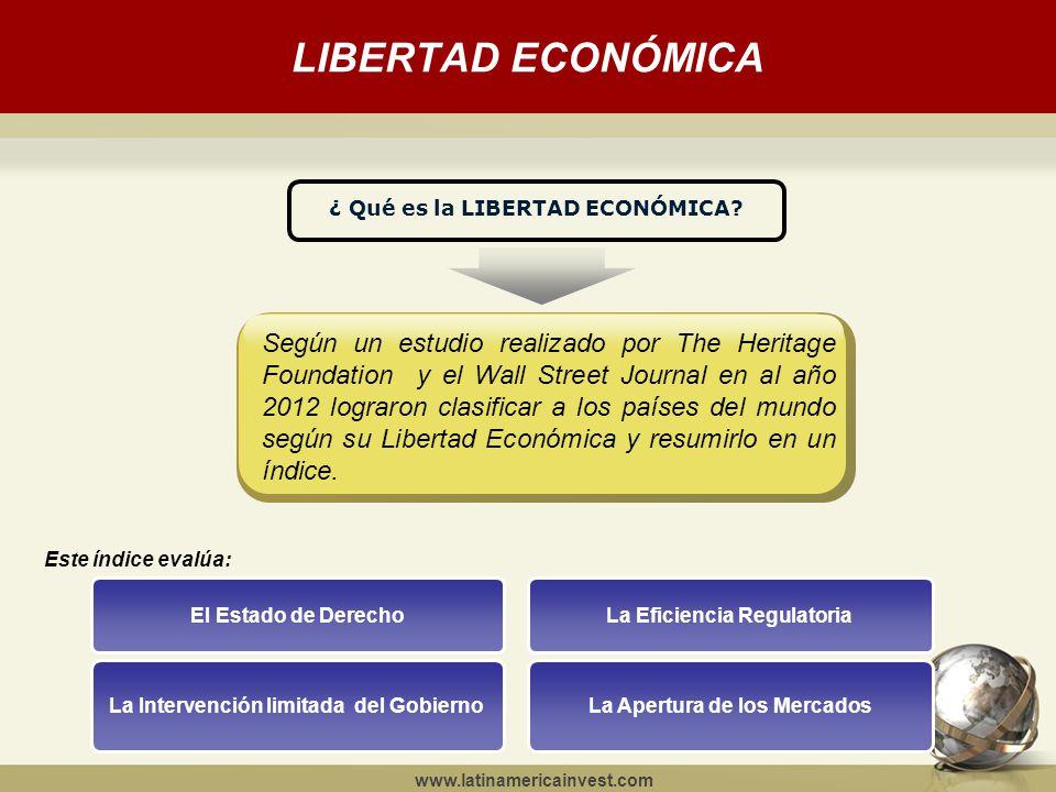 www.latinamericainvest.com LIBERTAD ECONÓMICA ¿ Qué es la LIBERTAD ECONÓMICA.
