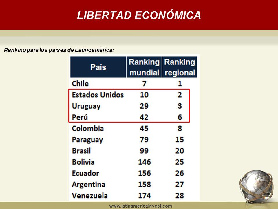 www.latinamericainvest.com LIBERTAD ECONÓMICA Ranking para los países de Latinoamérica: