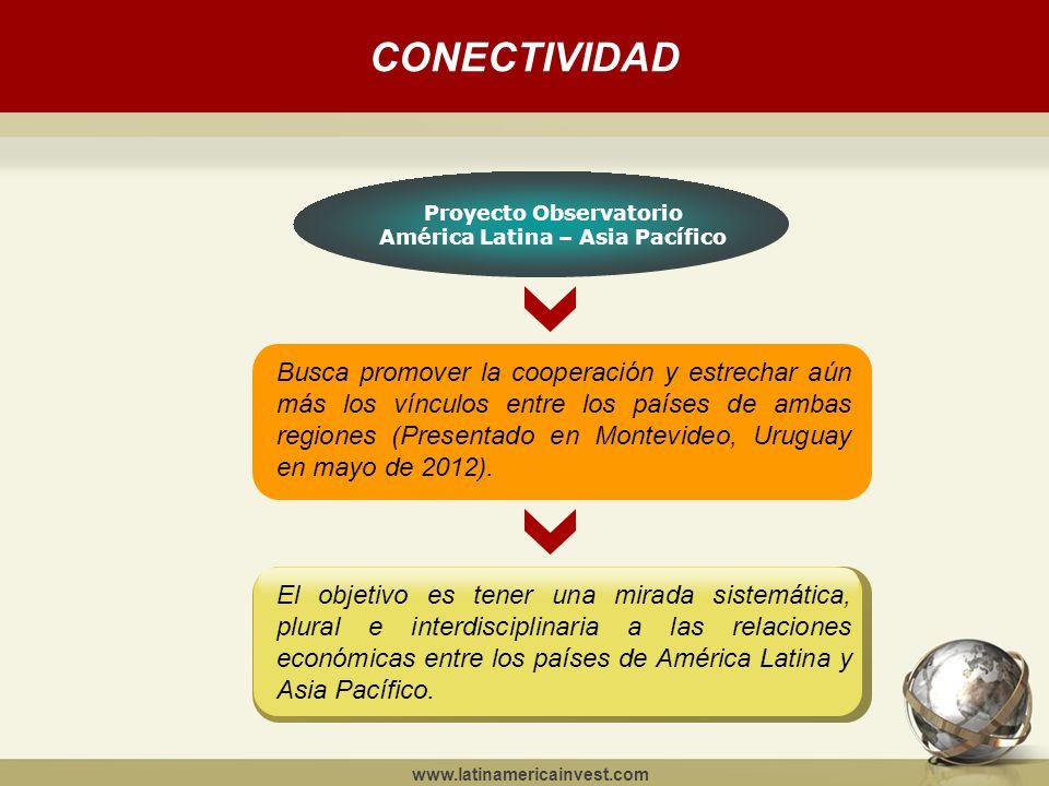 CONECTIVIDAD www.latinamericainvest.com Proyecto Observatorio América Latina – Asia Pacífico Busca promover la cooperación y estrechar aún más los vínculos entre los países de ambas regiones (Presentado en Montevideo, Uruguay en mayo de 2012).