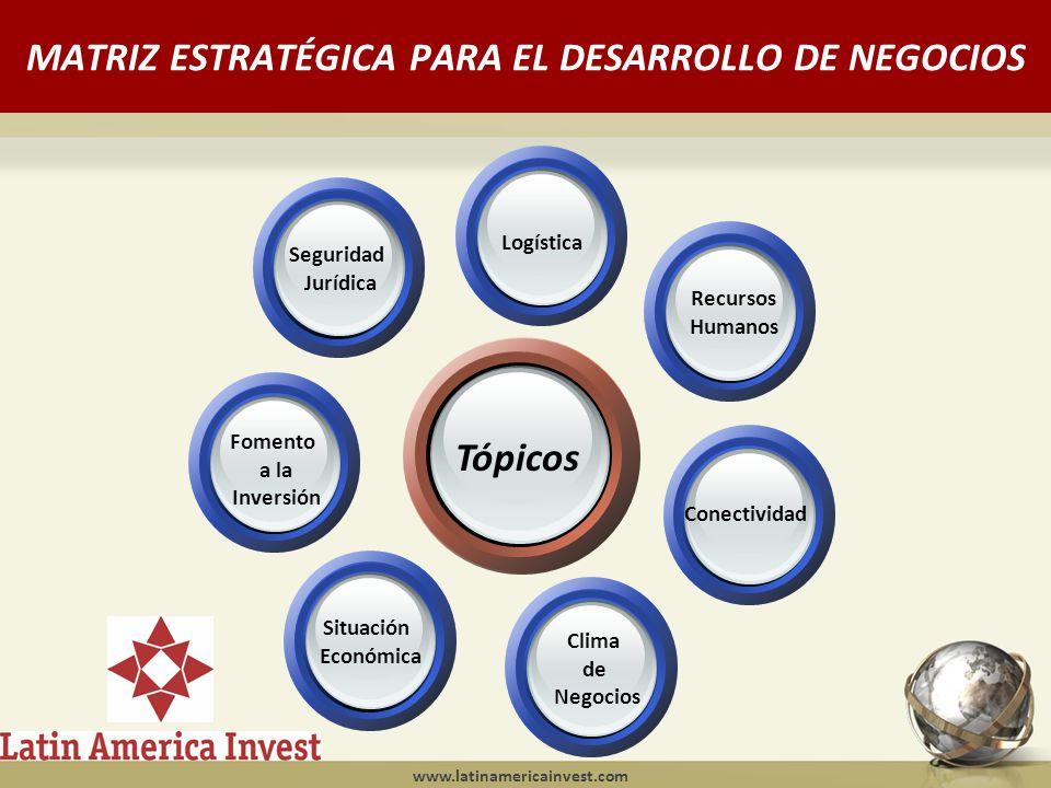 MATRIZ ESTRATÉGICA PARA EL DESARROLLO DE NEGOCIOS www.latinamericainvest.com Tópicos Logística Clima de Negocios Seguridad Jurídica Situación Económica Conectividad Recursos Humanos Fomento a la Inversión